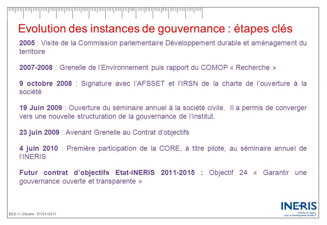 DCO / I. Clostre - 07/01/2011 Evolution des instances de gouvernance : étapes clés 2005 : Visite de la Commission parlementaire Développement durable