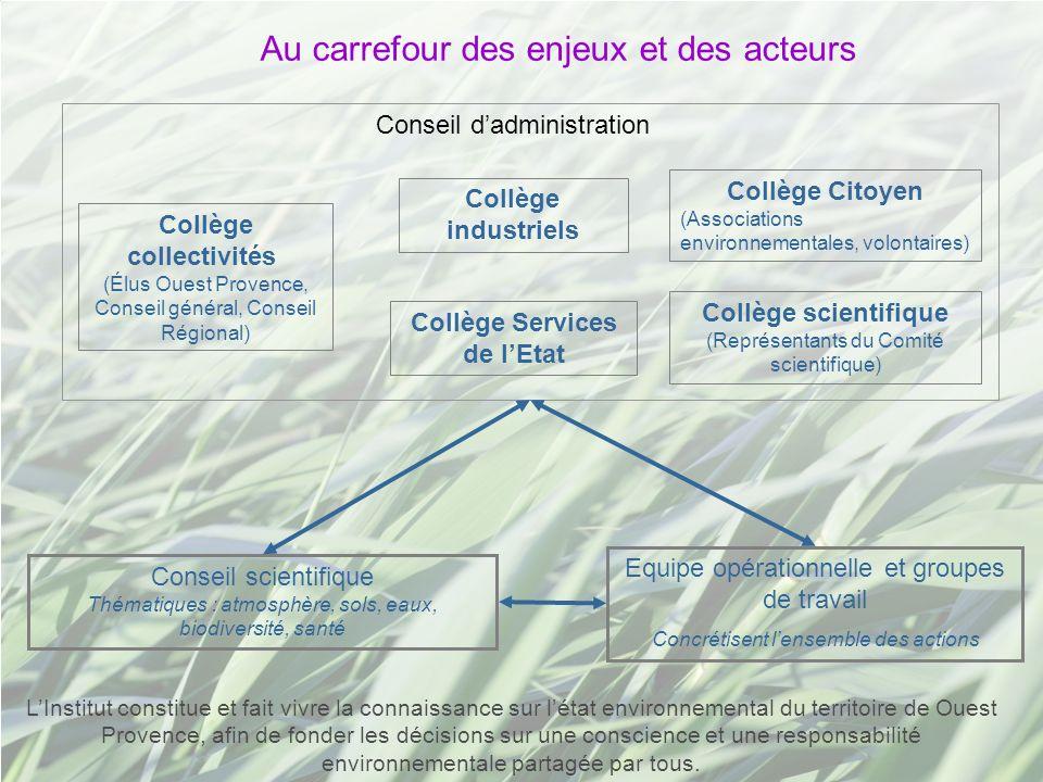 Au carrefour des enjeux et des acteurs Conseil scientifique Thématiques : atmosphère, sols, eaux, biodiversité, santé Equipe opérationnelle et groupes
