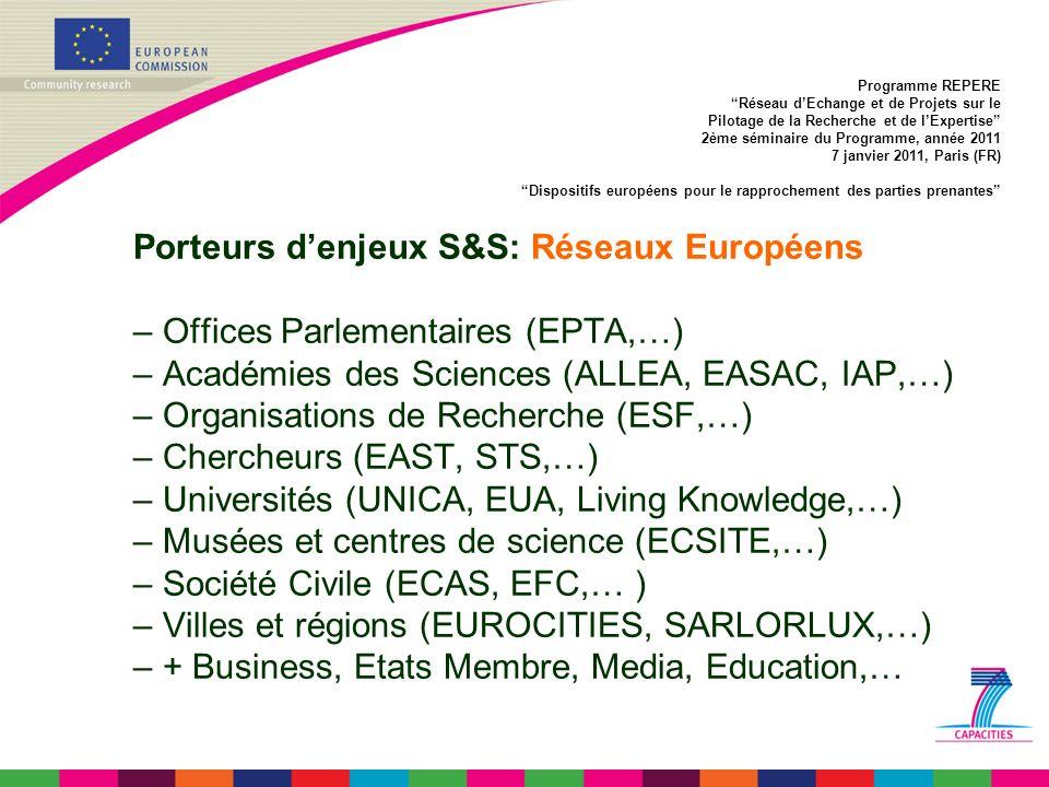 Porteurs denjeux S&S: Réseaux Européens – Offices Parlementaires (EPTA,…) – Académies des Sciences (ALLEA, EASAC, IAP,…) – Organisations de Recherche (ESF,…) – Chercheurs (EAST, STS,…) – Universités (UNICA, EUA, Living Knowledge,…) – Musées et centres de science (ECSITE,…) – Société Civile (ECAS, EFC,… ) – Villes et régions (EUROCITIES, SARLORLUX,…) – + Business, Etats Membre, Media, Education,…