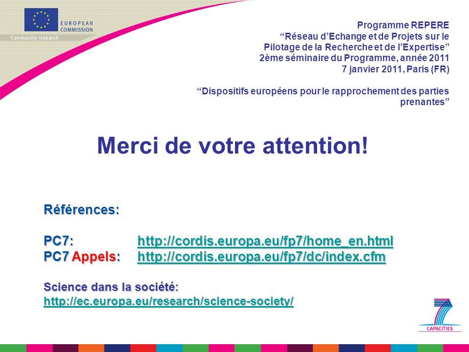 Références: PC7: http://cordis.europa.eu/fp7/home_en.html http://cordis.europa.eu/fp7/home_en.html PC7 Appels: http://cordis.europa.eu/fp7/dc/index.cfm http://cordis.europa.eu/fp7/dc/index.cfm Science dans la société: http://ec.europa.eu/research/science-society/ Programme REPERE Réseau dEchange et de Projets sur le Pilotage de la Recherche et de lExpertise 2ème séminaire du Programme, année 2011 7 janvier 2011, Paris (FR) Dispositifs européens pour le rapprochement des parties prenantes Merci de votre attention!
