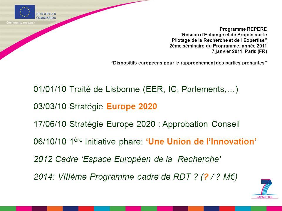01/01/10 Traité de Lisbonne (EER, IC, Parlements,…) 03/03/10 Stratégie Europe 2020 17/06/10 Stratégie Europe 2020 : Approbation Conseil 06/10/10 1 ère Initiative phare: Une Union de lInnovation 2012 Cadre Espace Européen de la Recherche 2014: VIIIème Programme cadre de RDT .