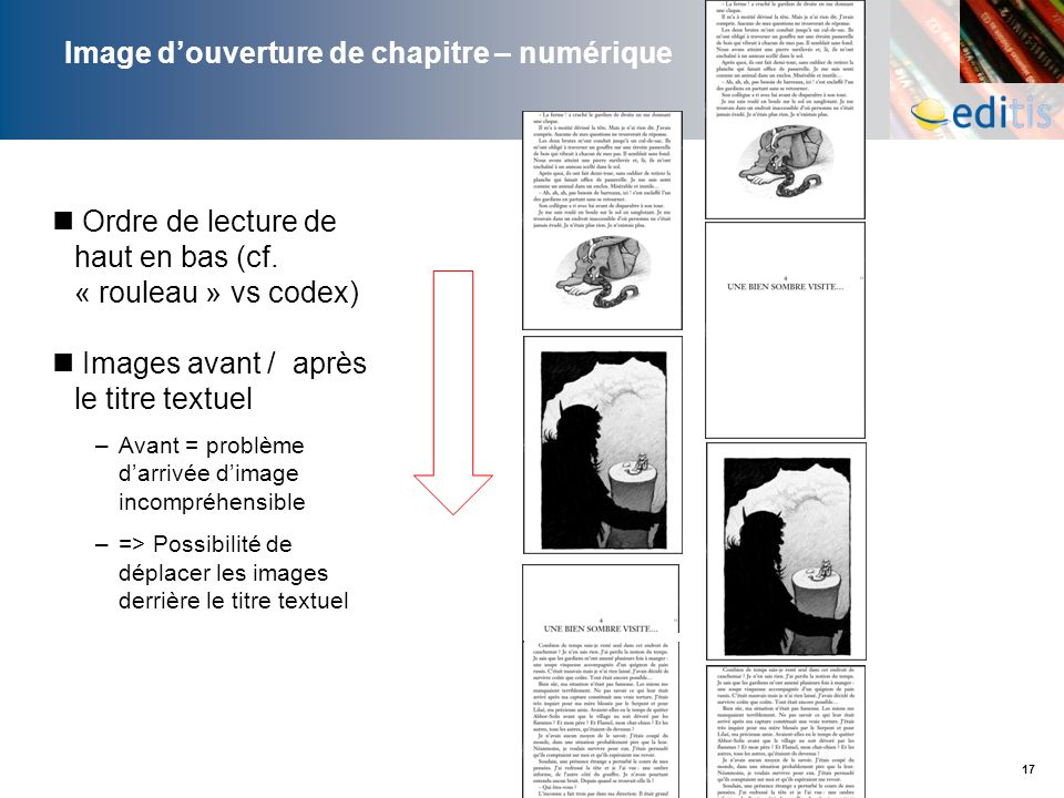 17 Image douverture de chapitre – numérique Ordre de lecture de haut en bas (cf. « rouleau » vs codex) Images avant / après le titre textuel –Avant =