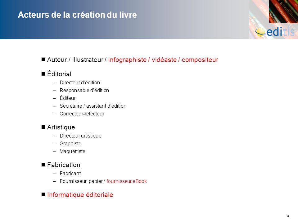 4 Acteurs de la création du livre Auteur / illustrateur / infographiste / vidéaste / compositeur Éditorial –Directeur dédition –Responsable dédition –