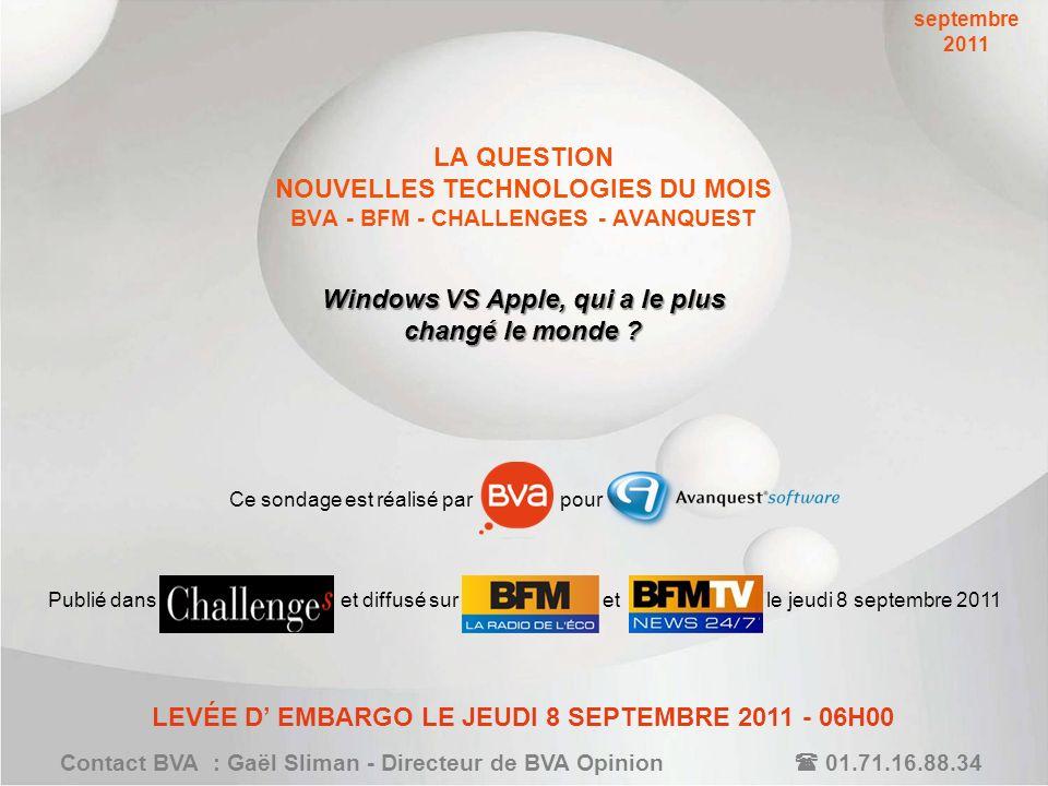 2 Méthodologie Enquête réalisée par lInstitut BVA les 1 er et 2 septembre 2011 auprès dun échantillon de Français recrutés par téléphone et interrogés par Internet*.