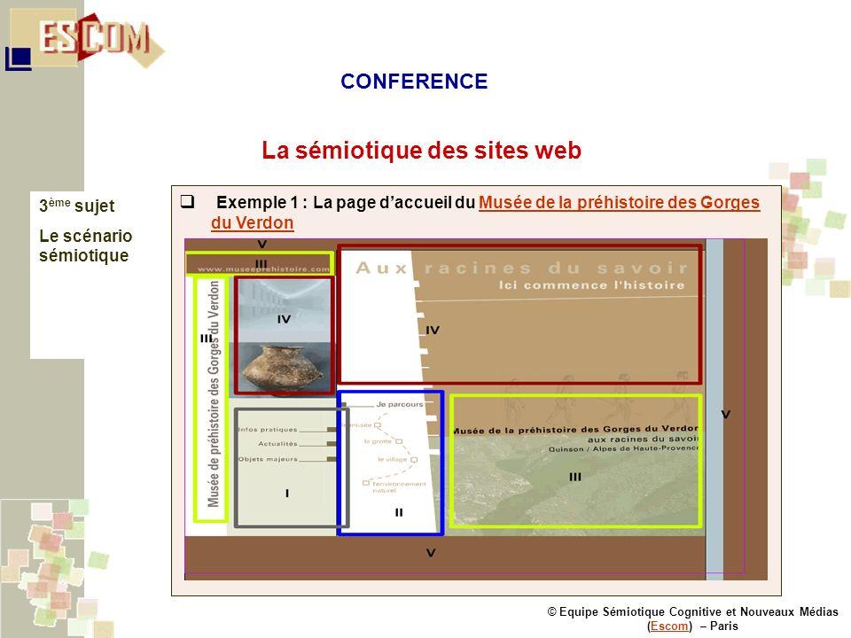 © Equipe Sémiotique Cognitive et Nouveaux Médias (Escom) – ParisEscom La sémiotique des sites web 3 ème sujet Le scénario sémiotique Exemple 1 : La pa