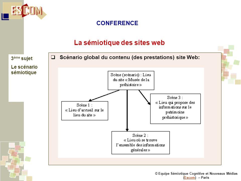 © Equipe Sémiotique Cognitive et Nouveaux Médias (Escom) – ParisEscom La sémiotique des sites web 3 ème sujet Le scénario sémiotique Scénario global d