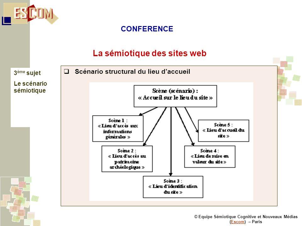 © Equipe Sémiotique Cognitive et Nouveaux Médias (Escom) – ParisEscom La sémiotique des sites web 3 ème sujet Le scénario sémiotique Scénario structur