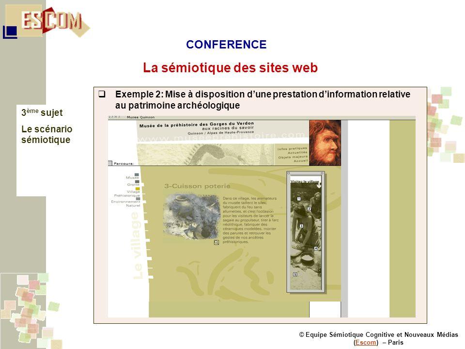 © Equipe Sémiotique Cognitive et Nouveaux Médias (Escom) – ParisEscom La sémiotique des sites web 3 ème sujet Le scénario sémiotique Exemple 2: Mise à