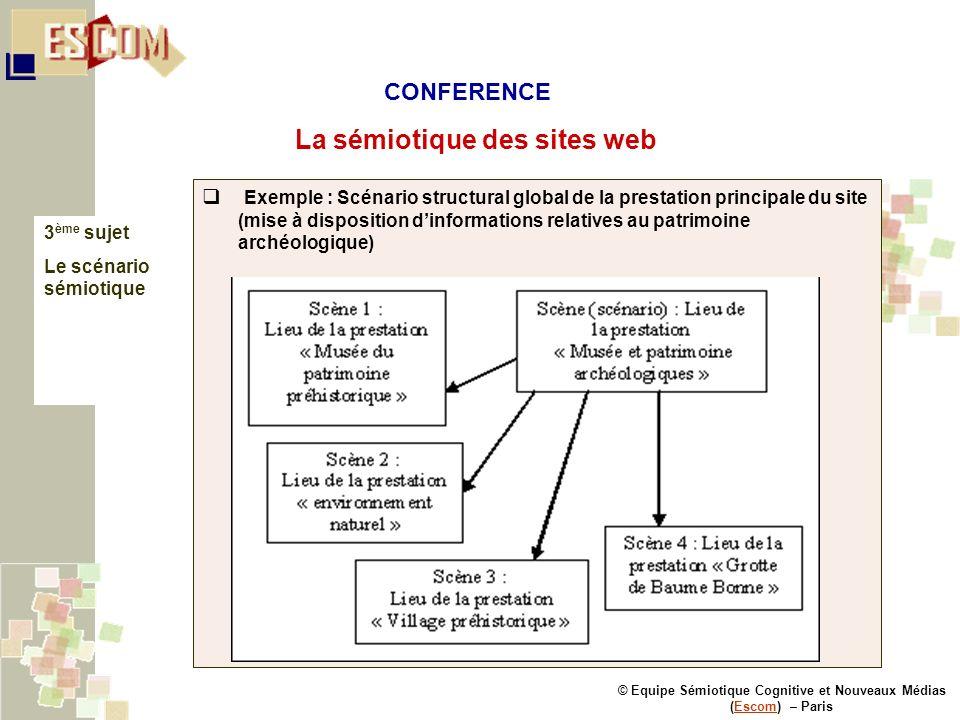 © Equipe Sémiotique Cognitive et Nouveaux Médias (Escom) – ParisEscom La sémiotique des sites web 3 ème sujet Le scénario sémiotique Exemple : Scénari