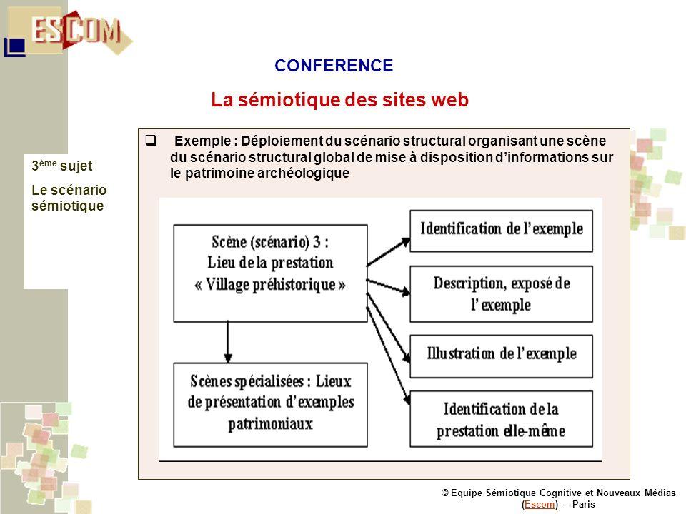 © Equipe Sémiotique Cognitive et Nouveaux Médias (Escom) – ParisEscom La sémiotique des sites web 3 ème sujet Le scénario sémiotique Exemple : Déploie
