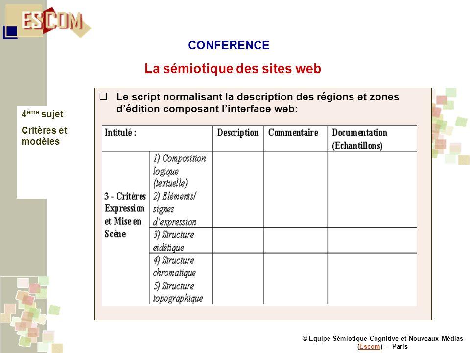 © Equipe Sémiotique Cognitive et Nouveaux Médias (Escom) – ParisEscom La sémiotique des sites web 4 ème sujet Critères et modèles Le script normalisan