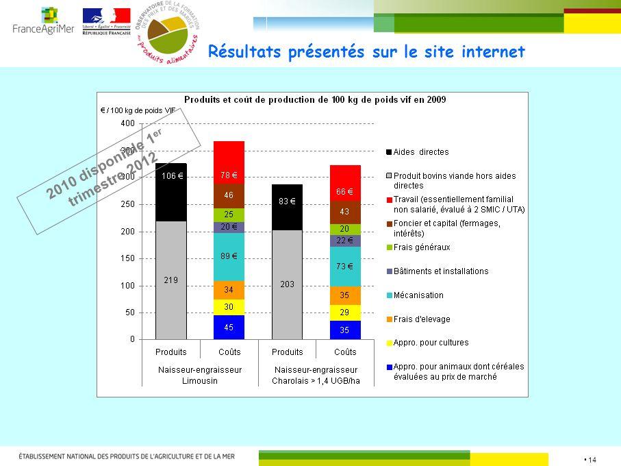 14 Résultats présentés sur le site internet 2010 disponible 1 er trimestre 2012