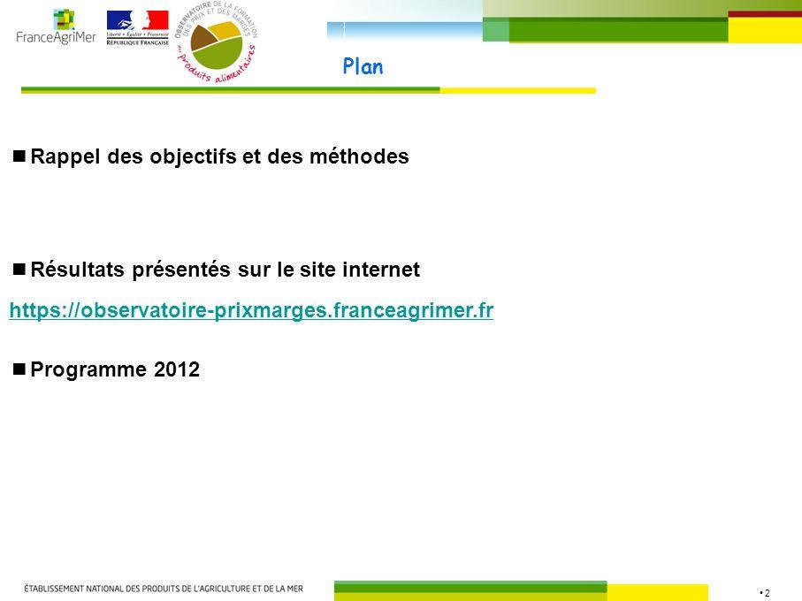 2 Plan Rappel des objectifs et des méthodes Résultats présentés sur le site internet https://observatoire-prixmarges.franceagrimer.fr Programme 2012