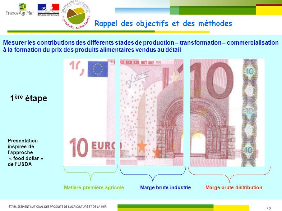 3 Rappel des objectifs et des méthodes Mesurer les contributions des différents stades de production – transformation – commercialisation à la formati