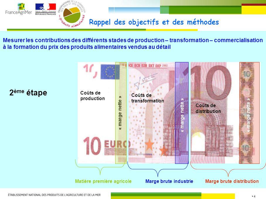 4 Rappel des objectifs et des méthodes Mesurer les contributions des différents stades de production – transformation – commercialisation à la formati