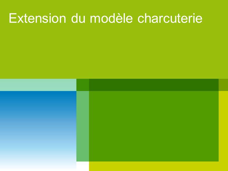 Extension du modèle charcuterie