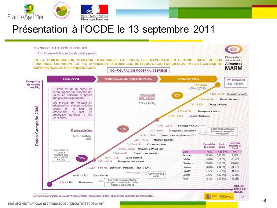 5 Présentation à lOCDE le 13 septembre 2011