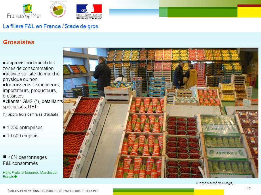 11 La filière F&L en France / Stade de gros Halle Fruits et légumes, Marché de Rungis Grossistes approvisionnement des zones de consommation activité sur site de marché physique ou non fournisseurs : expéditeurs, importateurs, producteurs, grossistes clients : GMS (*), détaillants spécialisés, RHF 1 250 entreprises 19 500 emplois 40% des tonnages F&L consommés (Photo Marché de Rungis) (*) appro hors centrales dachats
