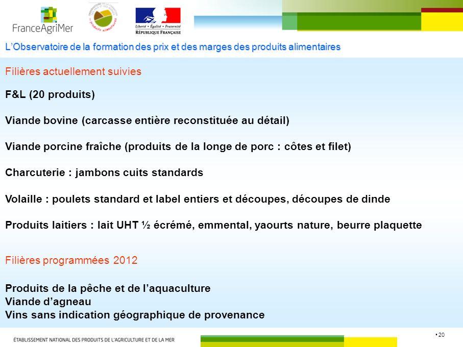 20 LObservatoire de la formation des prix et des marges des produits alimentaires Filières actuellement suivies F&L (20 produits) Viande bovine (carca