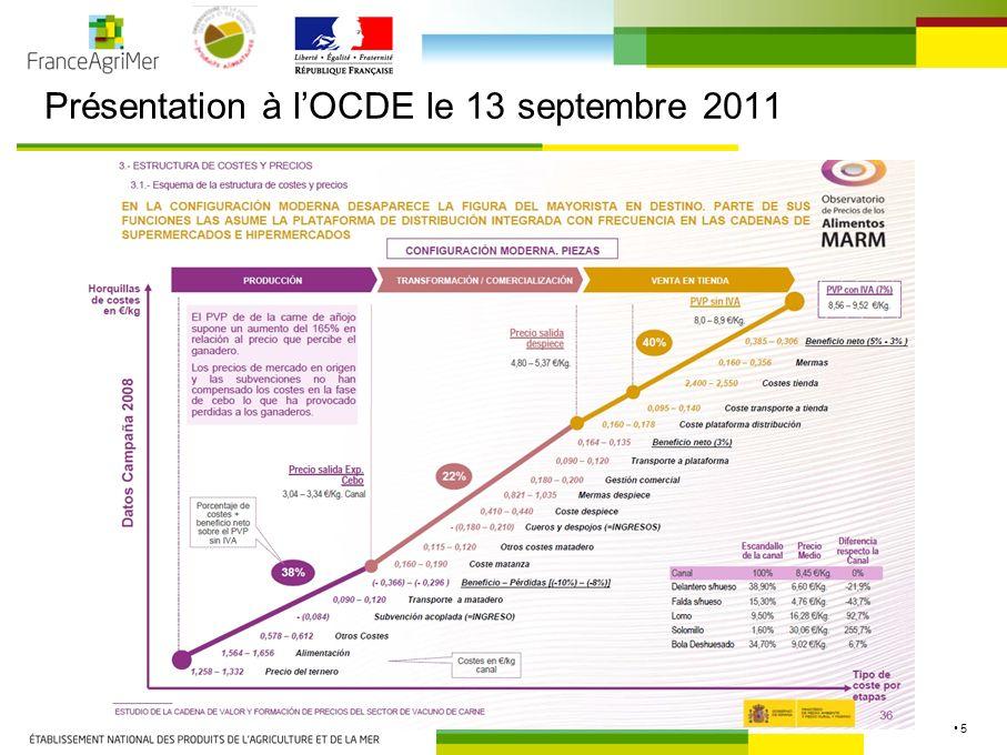 16 Evolution des marges brutes industrie et distribution Source : FranceAgriMer, SNIV – FNICGV, Kantar Wolrdpanel Données disponibles jusque juin 2011