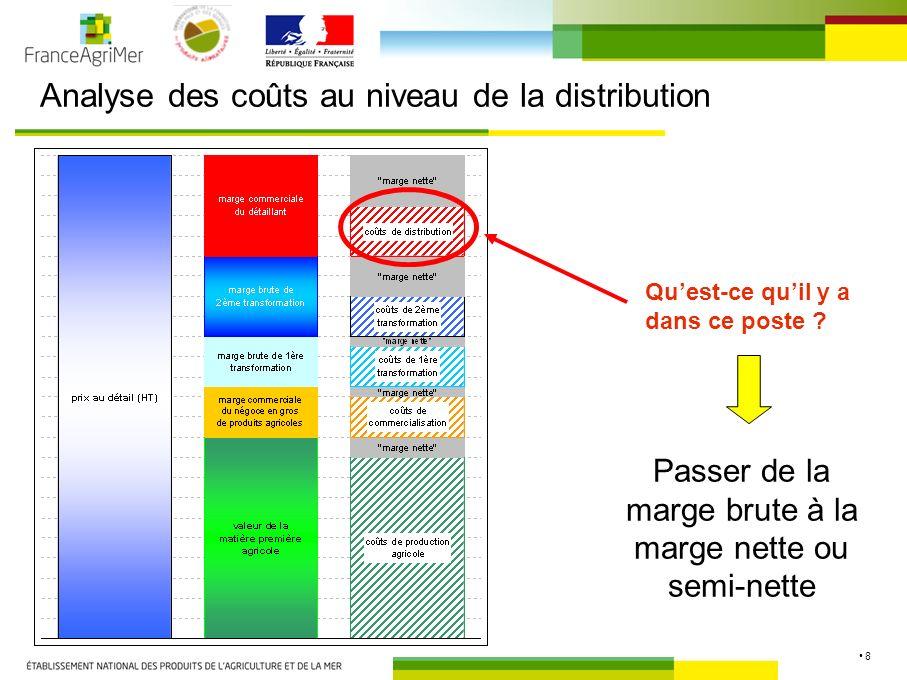8 Analyse des coûts au niveau de la distribution Quest-ce quil y a dans ce poste .