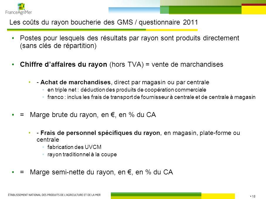 18 Les coûts du rayon boucherie des GMS / questionnaire 2011 Postes pour lesquels des résultats par rayon sont produits directement (sans clés de répa