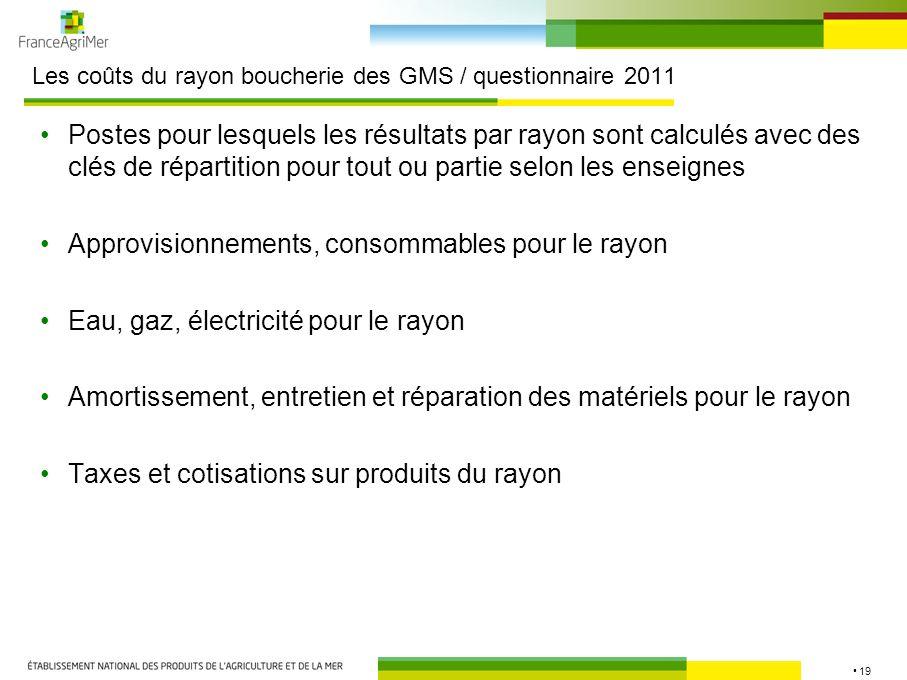 19 Les coûts du rayon boucherie des GMS / questionnaire 2011 Postes pour lesquels les résultats par rayon sont calculés avec des clés de répartition p