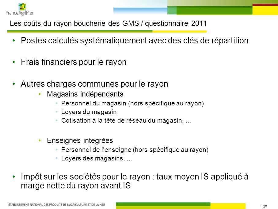 20 Les coûts du rayon boucherie des GMS / questionnaire 2011 Postes calculés systématiquement avec des clés de répartition Frais financiers pour le ra