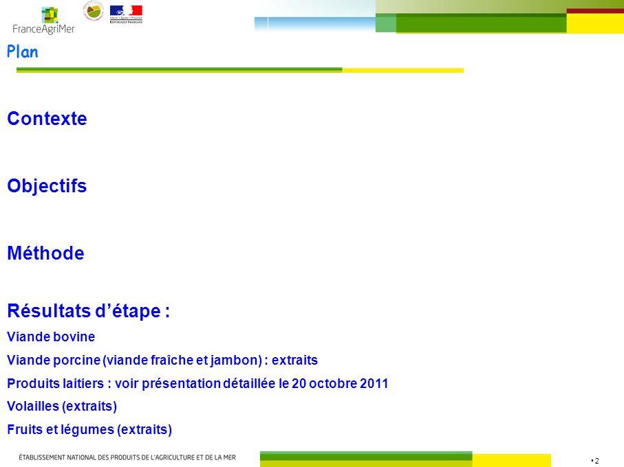 23 Résultats détape / jambon cuit : marges brutes Source : FranceAgriMer, KantarWorlpanel, OFPM
