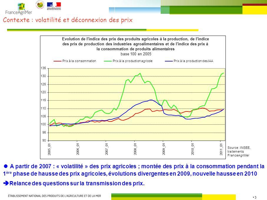 24 Résultats détape /jambon cuit : décomposition du prix au détail Source : FranceAgriMer, KantarWorlpanel, OFPM Décomposition du prix au détail du jambon (LS et coupe) 0,0 1,0 2,0 3,0 4,0 5,0 6,0 7,0 8,0 9,0 10,0 11,0 12,0 13,0 janv-00 juil-00 janv-01 juil-01 janv-02 juil-02 janv-03 juil-03 janv-04 juil-04 janv-05 juil-05 janv-06 juil-06 janv-07 juil-07 janv-08 juil-08 janv-09 juil-09 janv-10 juil-10 janv-11 / kg de produit fini Prix jambon carcasse stade productionMarge brute Abattage-découpeMarge brute Charcuterie-salaisonTVA détail