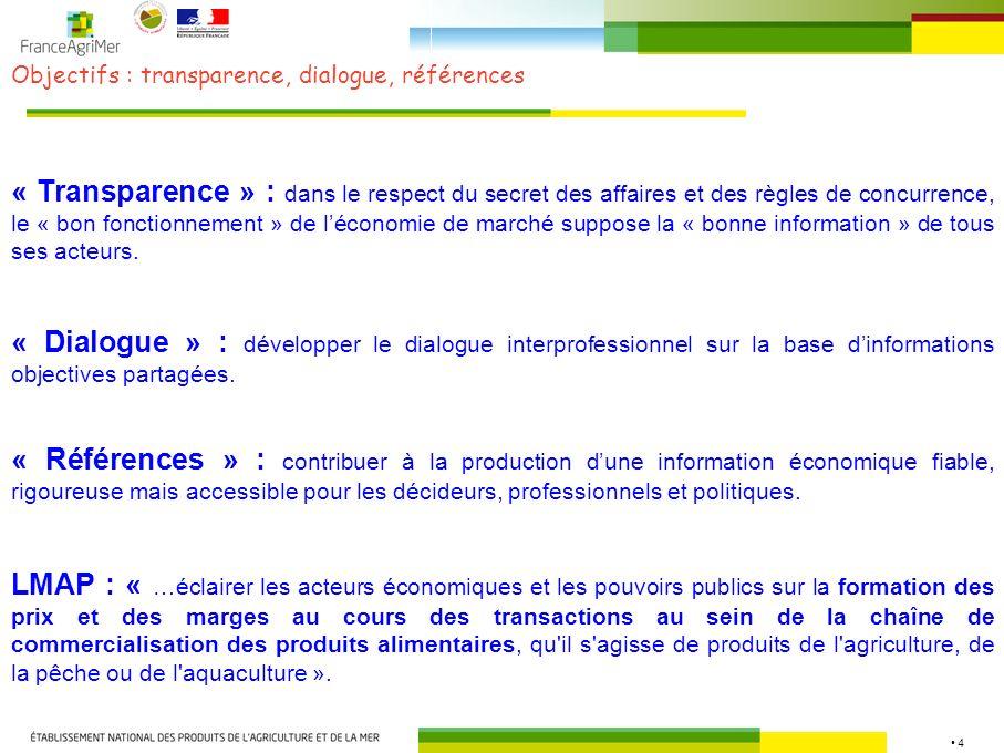 25 Résultats détape /volailles : prix amont (entrée abattoir) et prix détail Source : FranceAgriMer, KantarWorlpanel, OFPM