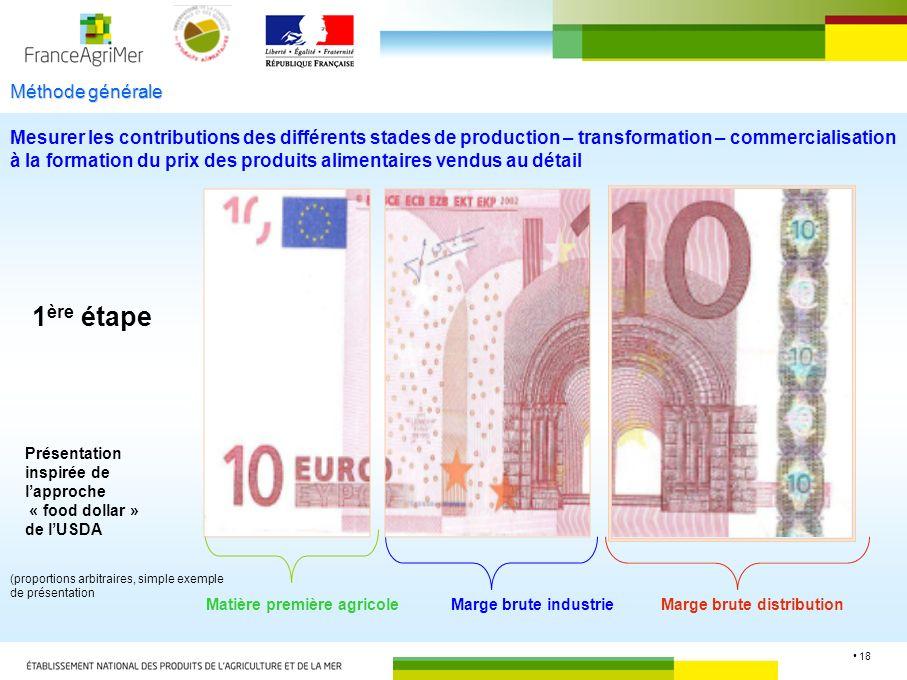 18 Méthode générale Mesurer les contributions des différents stades de production – transformation – commercialisation à la formation du prix des prod