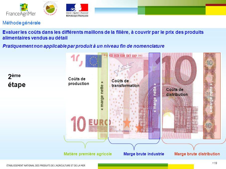 19 Méthode générale « marge nette » Matière première agricoleMarge brute industrieMarge brute distribution Coûts de production Coûts de transformation