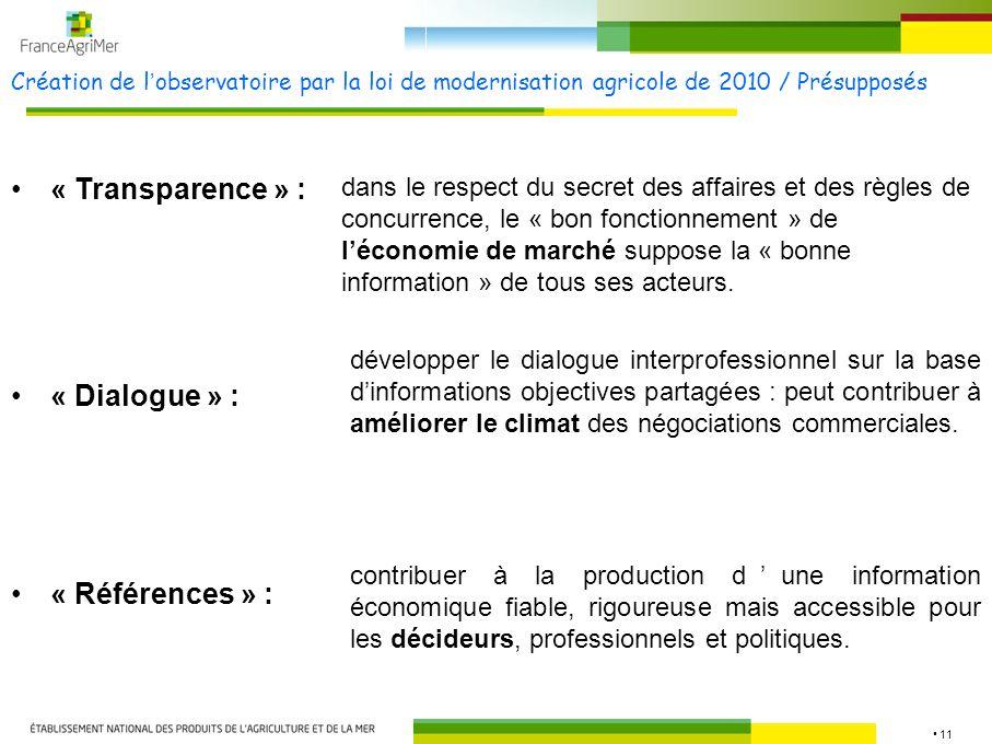 11 Création de lobservatoire par la loi de modernisation agricole de 2010 / Présupposés « Transparence » : « Dialogue » : « Références » : dans le respect du secret des affaires et des règles de concurrence, le « bon fonctionnement » de léconomie de marché suppose la « bonne information » de tous ses acteurs.