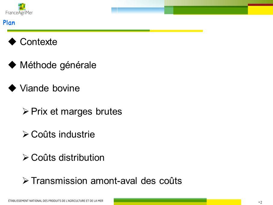 Philippe BOYER, octobre 2012 Viande bovine Transmission des coûts en aval