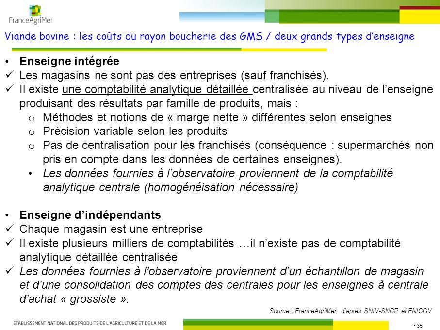 35 Viande bovine : les coûts du rayon boucherie des GMS / deux grands types denseigne Source : FranceAgriMer, daprès SNIV-SNCP et FNICGV Enseigne intégrée Les magasins ne sont pas des entreprises (sauf franchisés).