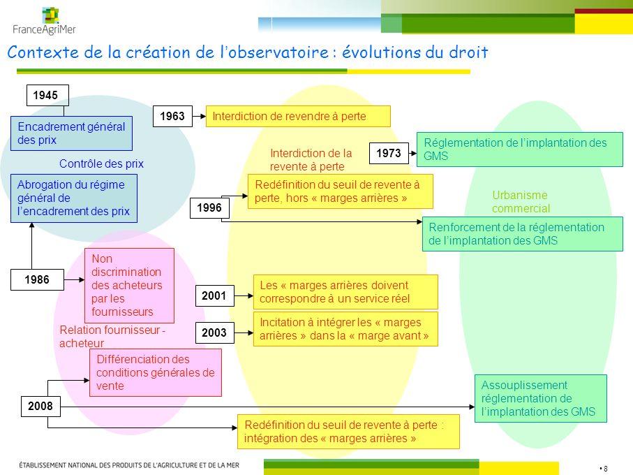 29 Viande bovine : éléments sur les coproduits / coûts denlèvement Source : FranceAgriMer,
