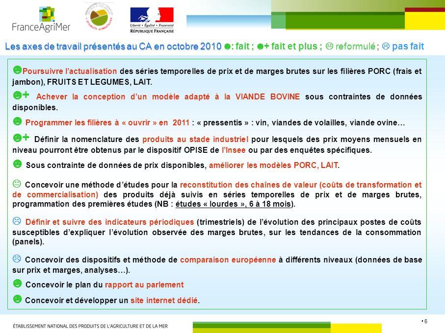 6 Les axes de travail présentés au CA en octobre 2010 Les axes de travail présentés au CA en octobre 2010 : fait ; + fait et plus ; reformulé ; pas fa