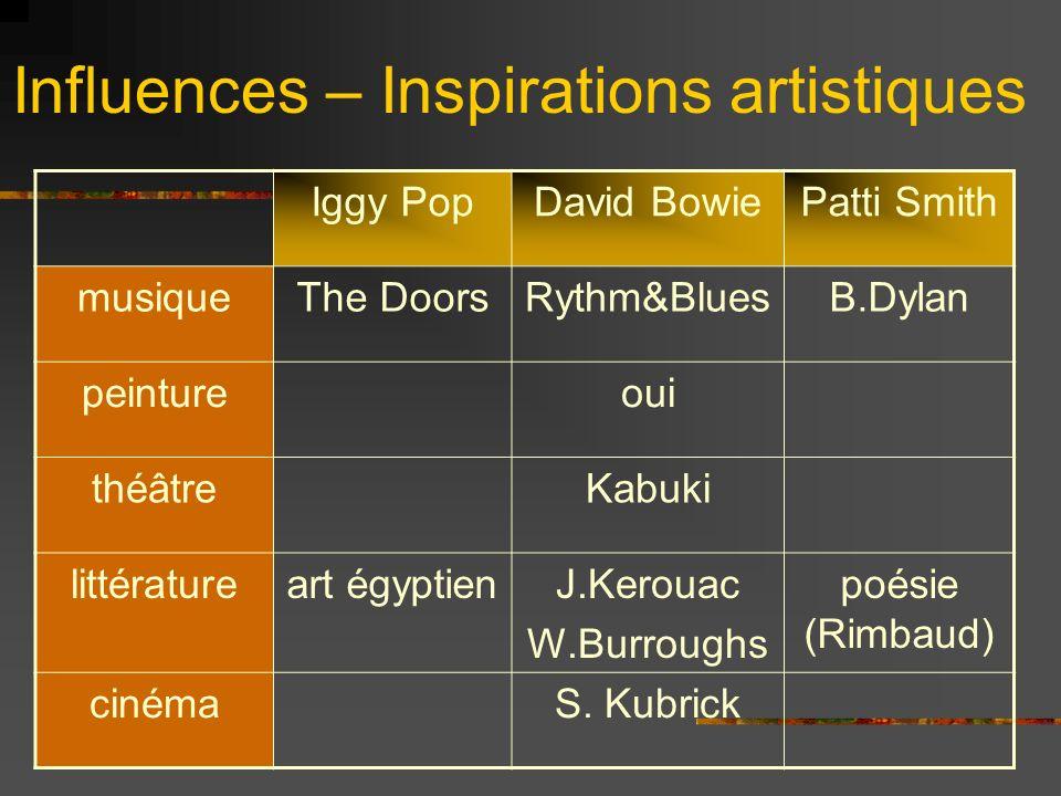 Influences – Inspirations artistiques Iggy PopDavid BowiePatti Smith musiqueThe DoorsRythm&BluesB.Dylan peintureoui théâtreKabuki littératureart égyptienJ.Kerouac W.Burroughs poésie (Rimbaud) cinémaS.