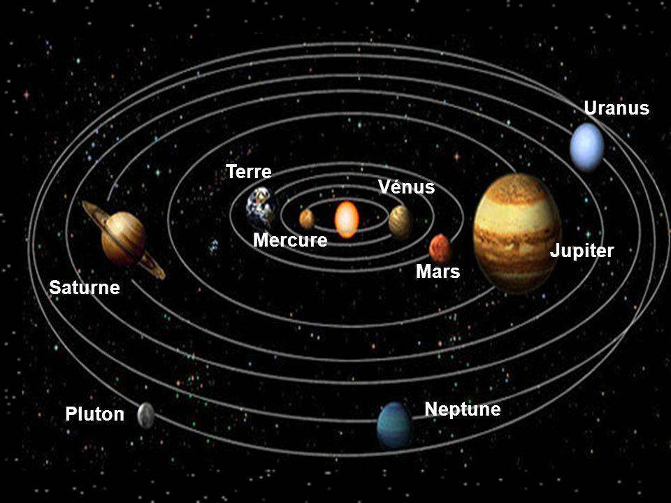 Saturne Pluton Terre Mercure Vénus Mars Jupiter Uranus Neptune