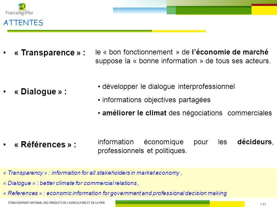 11 ATTENTES « Transparence » : « Dialogue » : « Références » : le « bon fonctionnement » de léconomie de marché suppose la « bonne information » de to