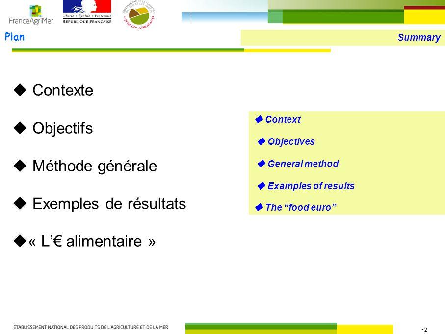 2 Plan Contexte Objectifs Méthode générale Exemples de résultats « L alimentaire » Context Objectives General method Examples of results The food euro