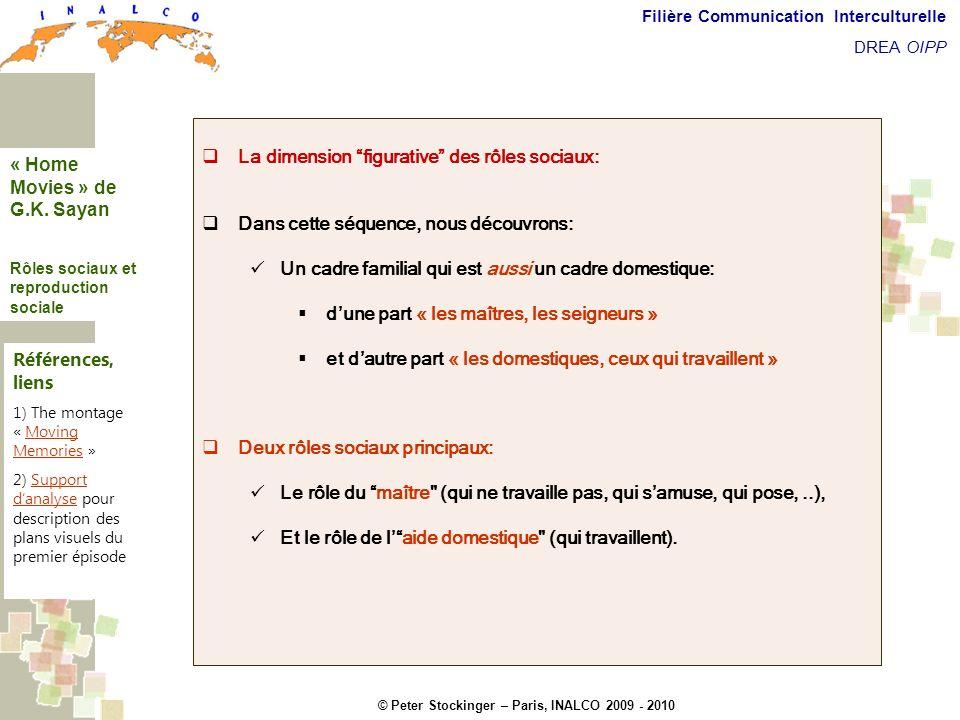 © Peter Stockinger – Paris, INALCO 2009 - 2010 Filière Communication Interculturelle DREA OIPP Roles sociaux La dimension figurative des rôles sociaux