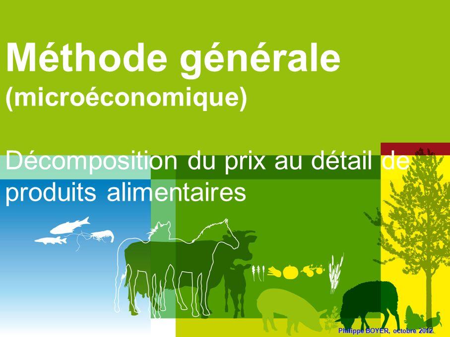Philippe BOYER, octobre 2012 Méthode générale (microéconomique) Décomposition du prix au détail de produits alimentaires