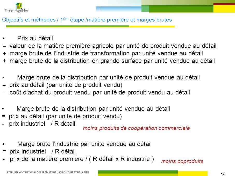 27 Objectifs et méthodes / 1 ère étape /matière première et marges brutes Prix au détail = valeur de la matière première agricole par unité de produit