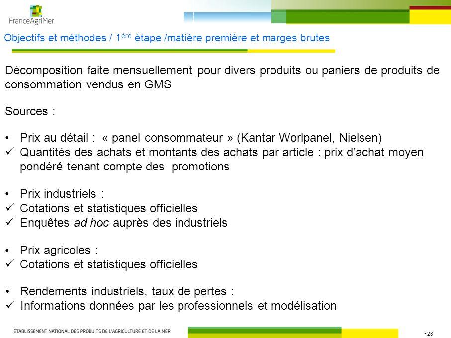 28 Objectifs et méthodes / 1 ère étape /matière première et marges brutes Décomposition faite mensuellement pour divers produits ou paniers de produit
