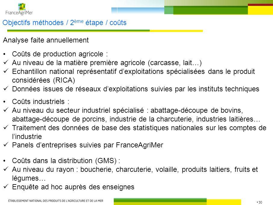 30 Objectifs méthodes / 2 ème étape / coûts Analyse faite annuellement Coûts de production agricole : Au niveau de la matière première agricole (carca