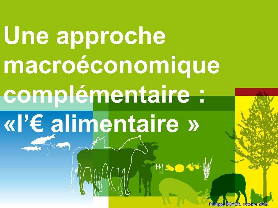 Philippe BOYER, octobre 2012 Une approche macroéconomique complémentaire : «l alimentaire »