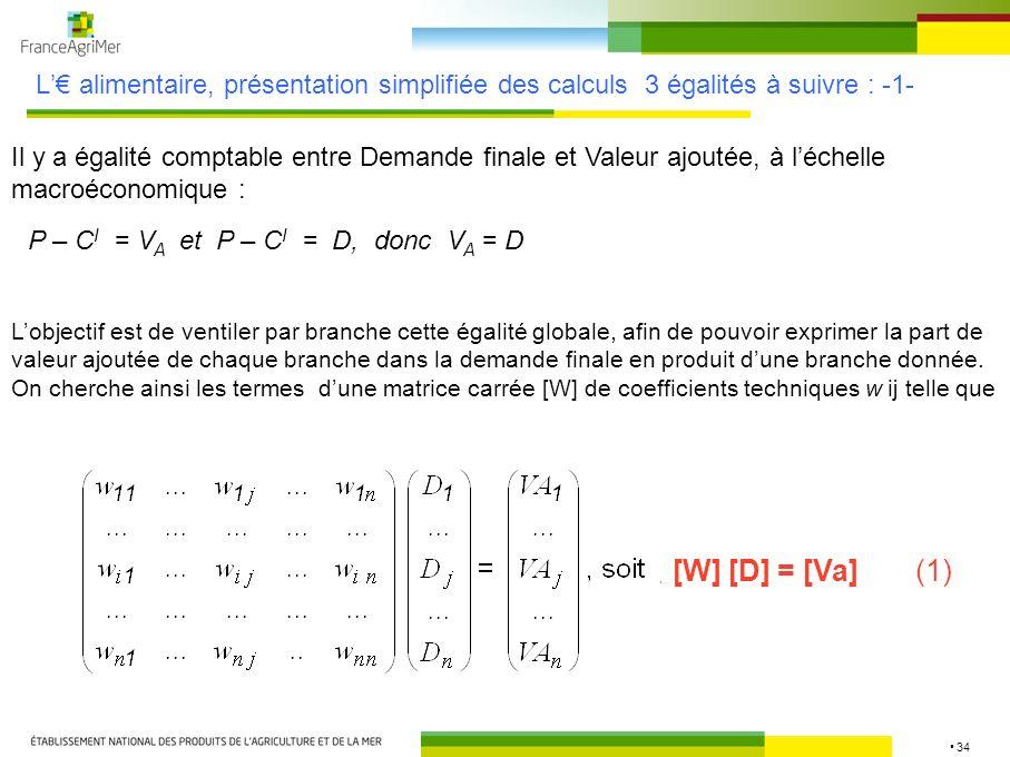 34 L alimentaire, présentation simplifiée des calculs 3 égalités à suivre : -1- P – C I = V A et P – C I = D, donc V A = D Il y a égalité comptable en