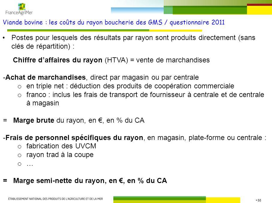 56 Viande bovine : les coûts du rayon boucherie des GMS / questionnaire 2011 Chiffre daffaires du rayon (HTVA) = vente de marchandises -Achat de march